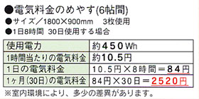 電気料金の目安